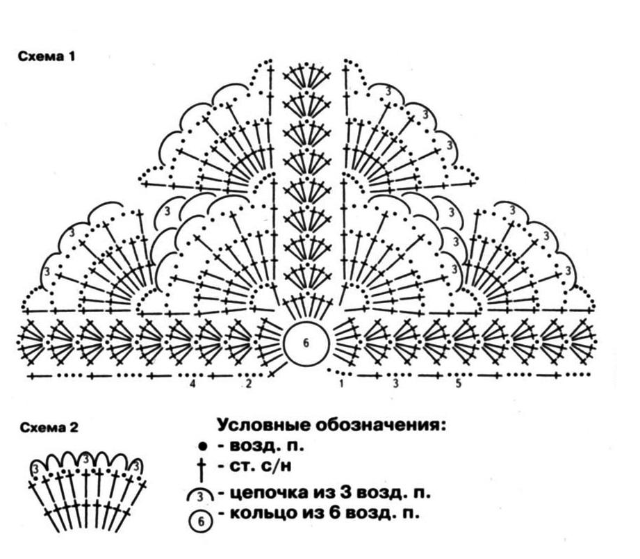 Ажурные схемы для косынки вязание крючком