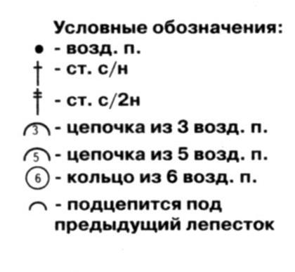 Чепчики вязаные крючком схемы
