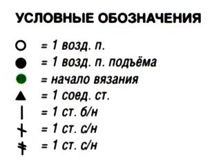 % Сарафан из квадратов (вязание крючком)