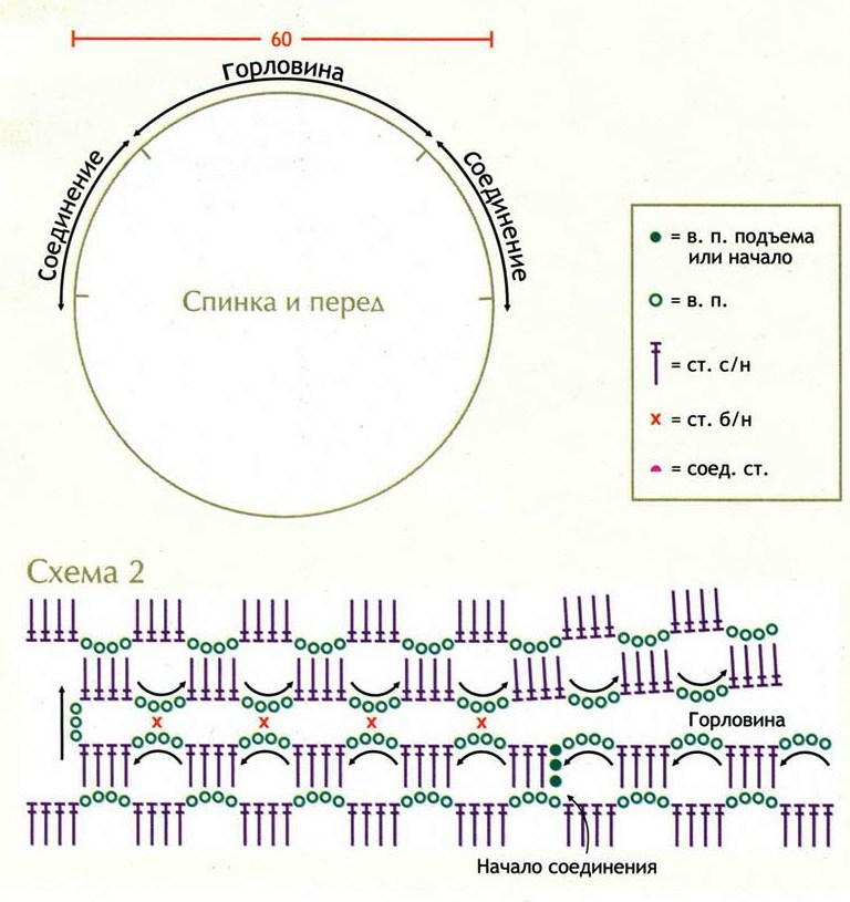 Оригинальная накидка выполнена крючком из двух ажурных кругов.http. domihobby.ru.