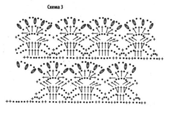 схема 3. % Белое платье с круглой кокеткой (вязание крючком) .
