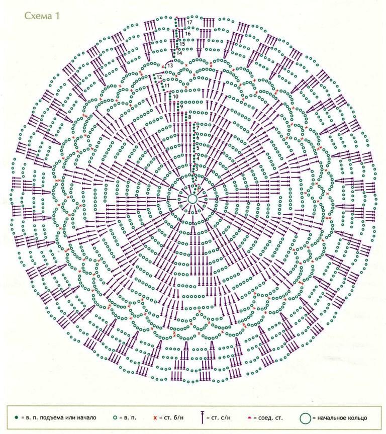 Схемы вязания ковриков для стульев спицами