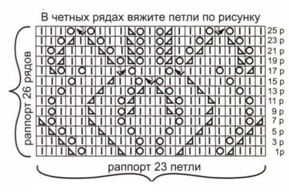 % Летний сарафан (Вязание на спицах)