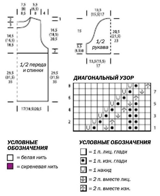 связать круговыми р.