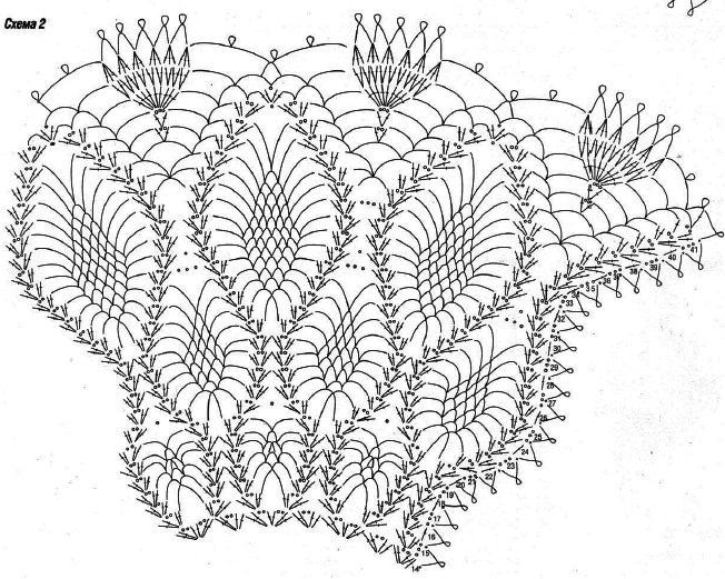 Вязание крючком схема ананас для платка