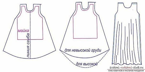 Как дома сшить платье