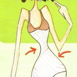 Корректировка выкройки при тонкой талии и широких бедрах (Шитье и крой)