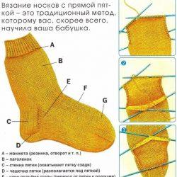На заметку, при вязании носков (Уроки и МК по ВЯЗАНИЮ)