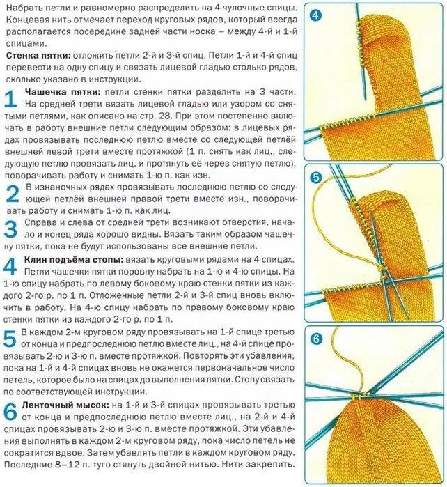 Высота пятки у вязанного носка