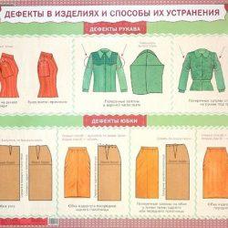 Дефекты в юбках, блузках и способы их устранения (Шитье и крой)
