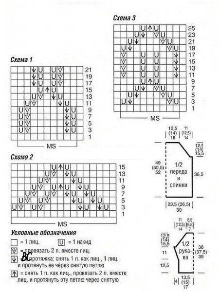 Схемы вязания жакетов и кофт спицами