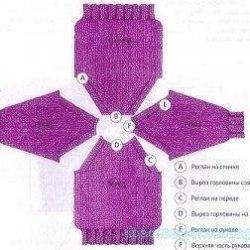 Как вязать реглан от горловины спицами (Уроки и МК по ВЯЗАНИЮ)