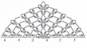 10 узоров для вязания шали крючком (Вязание крючком)