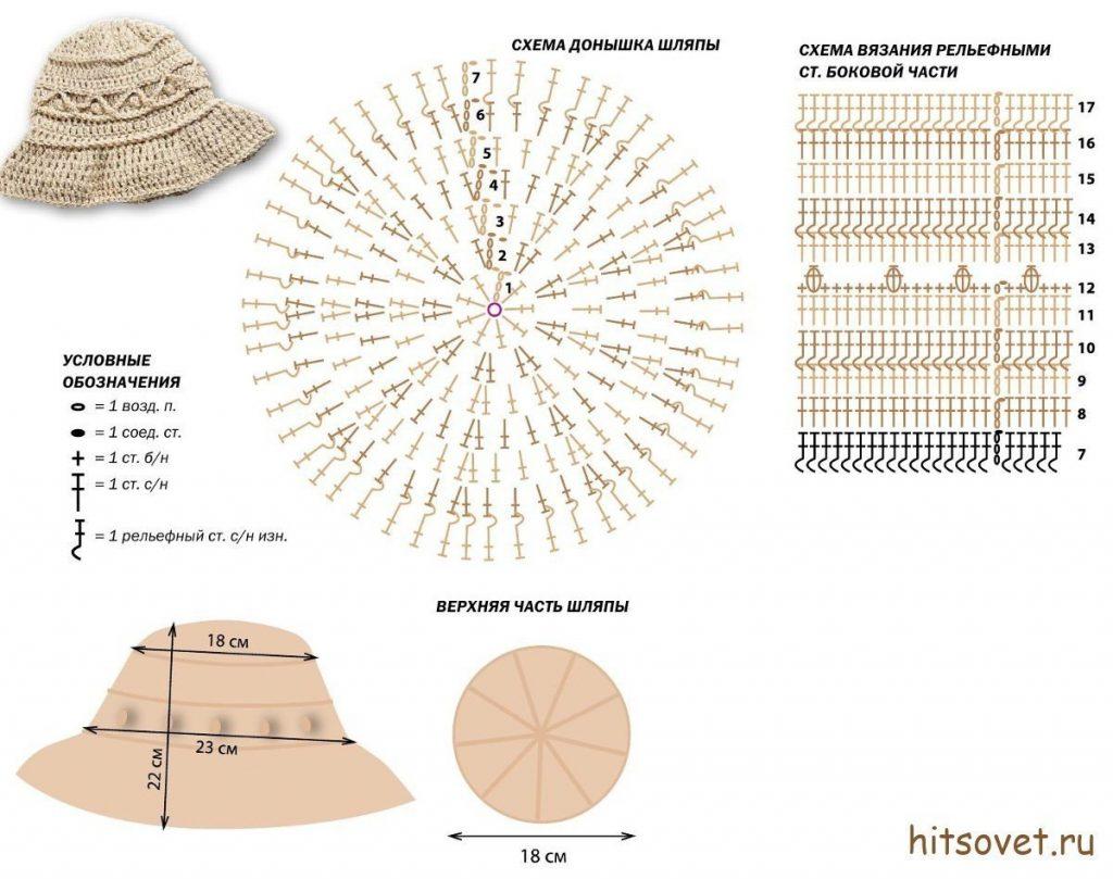 Схемы вязанных женских шляпок крючком