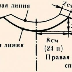 Вывязывание пройм, плеч и горловины спинки по Максимовой (Уроки и МК по ВЯЗАНИЮ)