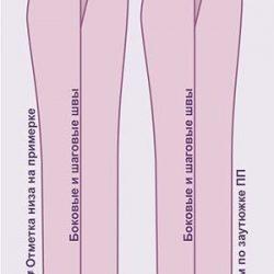 Обработка низа брюк (Шитье и крой)
