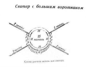 Вязание реглана спицами и крючком. Схемы и примеры расчетов ( Уроки и МК по ВЯЗАНИЮ)