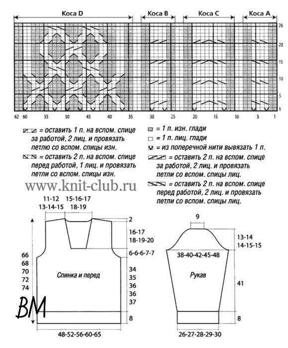 Вязаные мужские свитера спицами со схемами