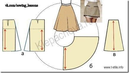 Как раскроить юбку силуэта трапеция  (Шитье и крой)