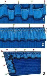 Отделка изделия оборками и воланами (Шитье и крой)