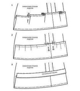 Способы обработки низа изделия, сильно расширенного книзу (Шитье и крой)