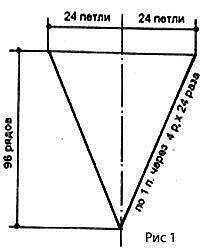 Примеры расчета горловин, скоса плеча и проймы рукава (Уроки и МК по ВЯЗАНИЮ)