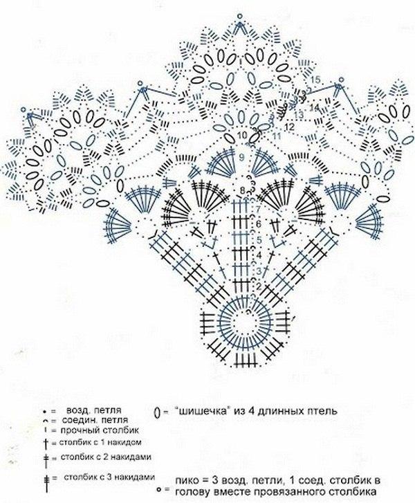Журнал схемы салфеток