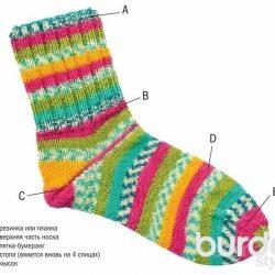 Как вязать носки с пяткой «бумеранг» (Вязание спицами)