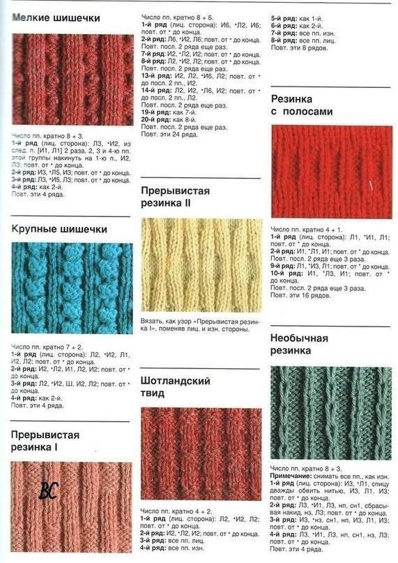 Вязание для начинающих косички спицами