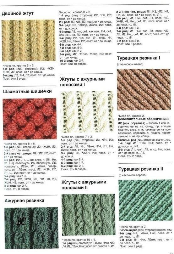 Виды и схемы узора для вязания