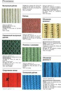 40 видов резинок спицами с описаниями (Вязание спицами)