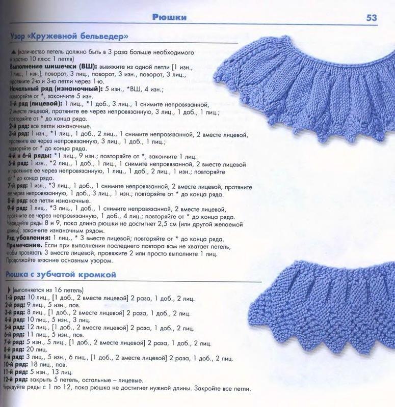 Вязание рюши спицами фото