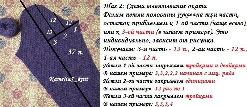 Вязание рукава с окатом спицами