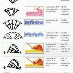 Как читать схемы для вязания крючком (Уроки и МК по ВЯЗАНИЮ)