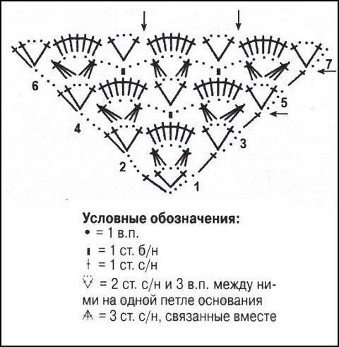 Вязание детских косынок крючком со схемами