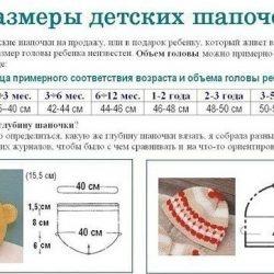 Размеры детских шапочек (Уроки и МК по ВЯЗАНИЮ)
