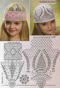 Детские летние шапочки крючком со схемами для девочек (Вязание крючком)