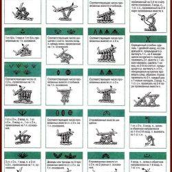 Все условные обозначения вязания крючком (УЗОРЫ КРЮЧКОМ)