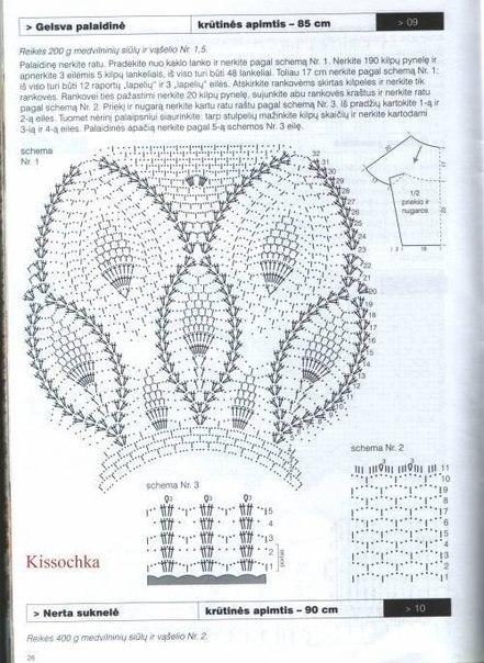 Подолы платьев крючком схемы и узоры