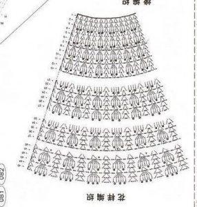 Подолы платьев крючком для девочек (УЗОРЫ КРЮЧКОМ)