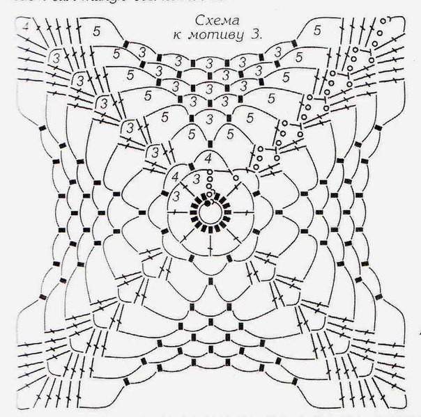 Красивые узоры и схемы узоров для вязания крючком