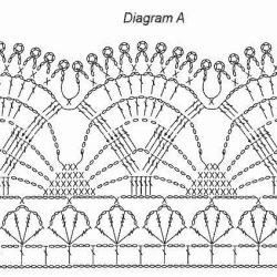 Схемы красивой каймы крючком (УЗОРЫ КРЮЧКОМ)