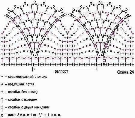 Вязание каймы крючком со схемами 77