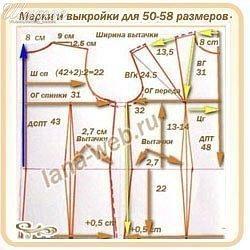 Мерки и выкройки-основы для 50-58 размеров (Шитье и крой)