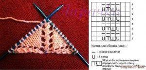 Вязание центральной петли в шалях (Уроки и МК по ВЯЗАНИЮ)