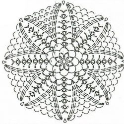 Круглые мотивы крючком схемы (УЗОРЫ КРЮЧКОМ)