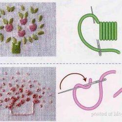 Стежки для вышивания гладью нитками и лентами (Вышивка)