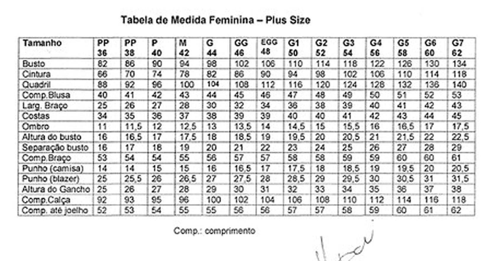 Португальские размеры выкроек