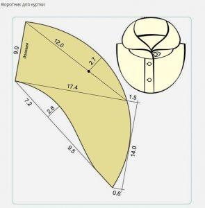 Выкройки схемы воротников (Шитье и крой)