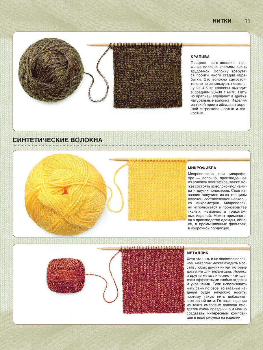 Все виды ниток фото для вязания